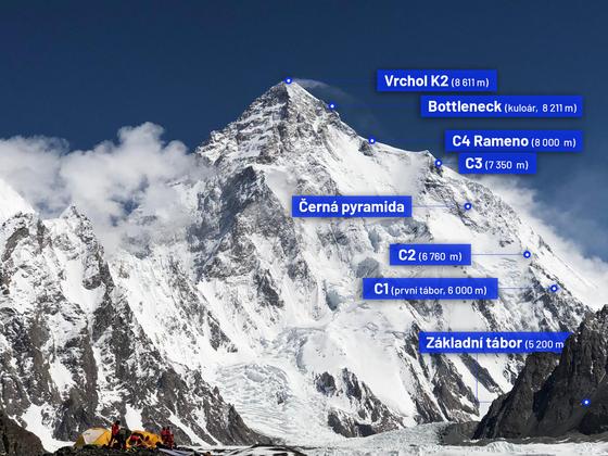 Zimní výstup na K2